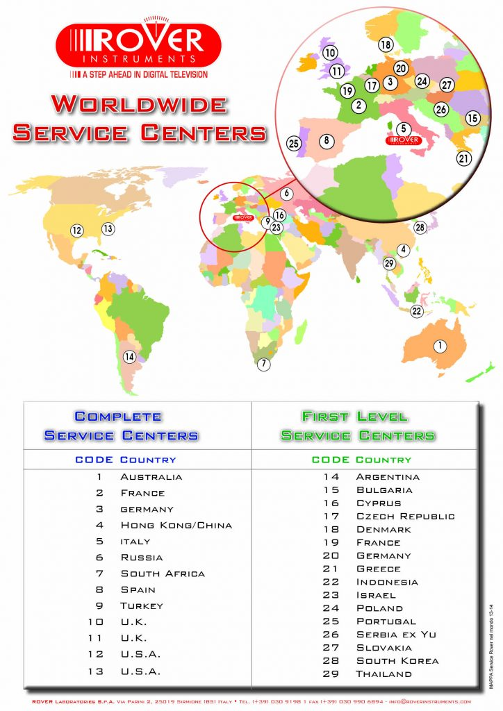 ROVER Worldwide Service Center 2014