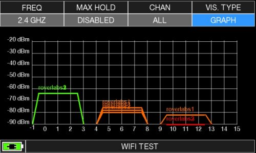 ROVER HD TAB 900 Series WIFI TEST 2_4 GHz