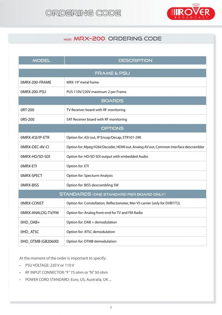 ROVER MRX-200-EN ordering code v5,1 s-7