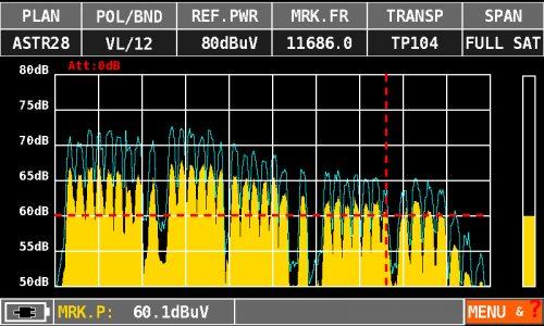 MASTER SAT Evo max hold sat spectrum