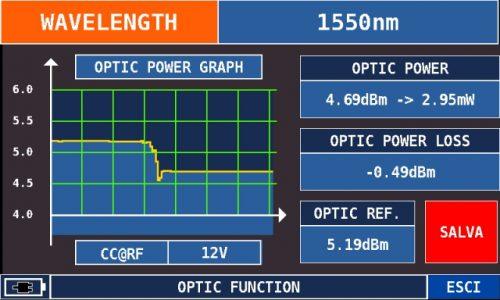 ROVER HD Series optic measure