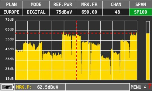 ROVER HD TAB 7 Series TV spectrum