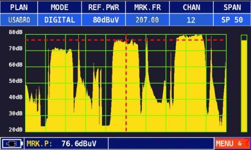 ROVER OMNIA 7000 TV spectrum