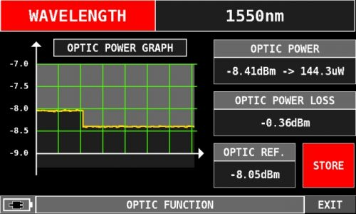 ROVER OMNIA 7000 optic measures