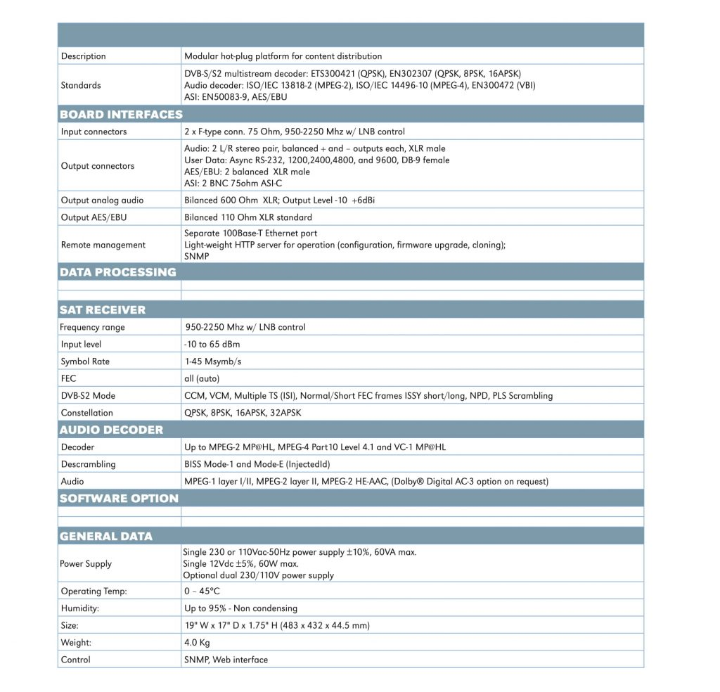ROVER M-RADIO Technical specification