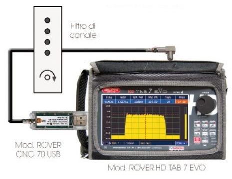 ROVER_CNG_90_STC_nois_generator