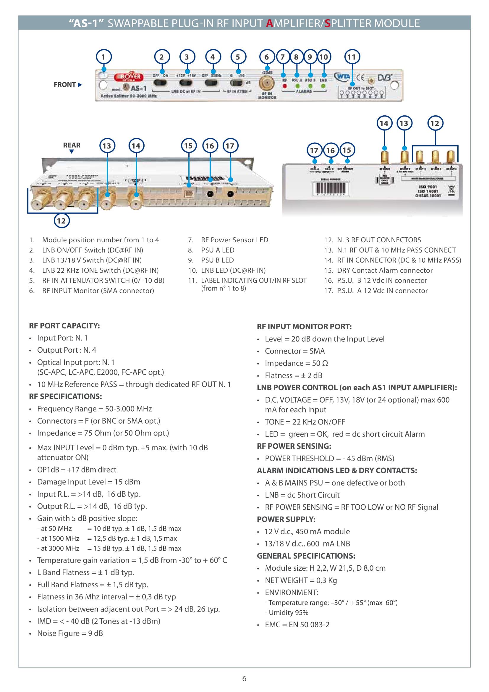 RAS-1_RAC-1 amplifier splitter module v8,2 s-06 - Rover