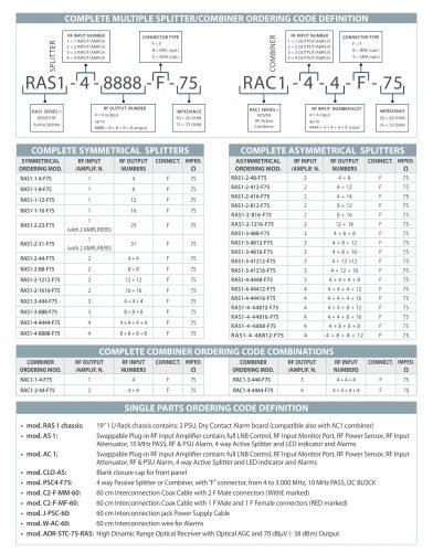 RAS-1_RAC-1 code options v8,2 s-12