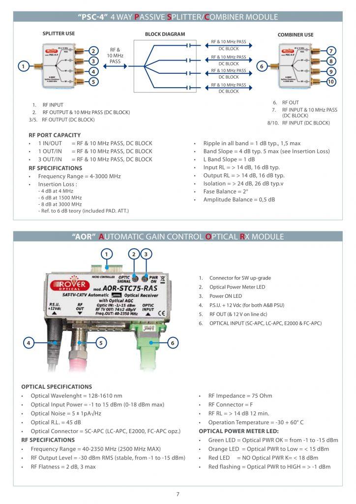 RAS-1_RAC-1 passive splitter module v8,2 s-07