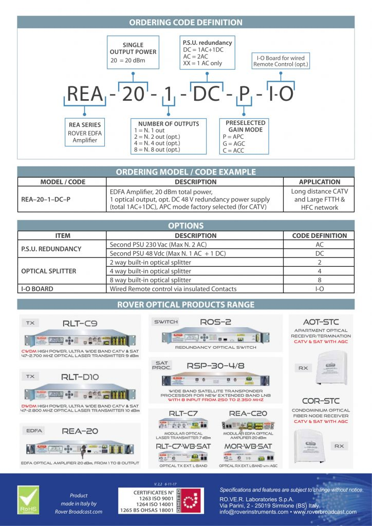 ROVER REA-20 V2_2-4