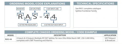 ROVER RAS-44-EN ordering code v4 s-2
