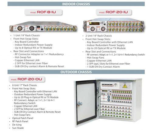 ROVER_ROF-20-IU_Vq_s_06-19 mod-2