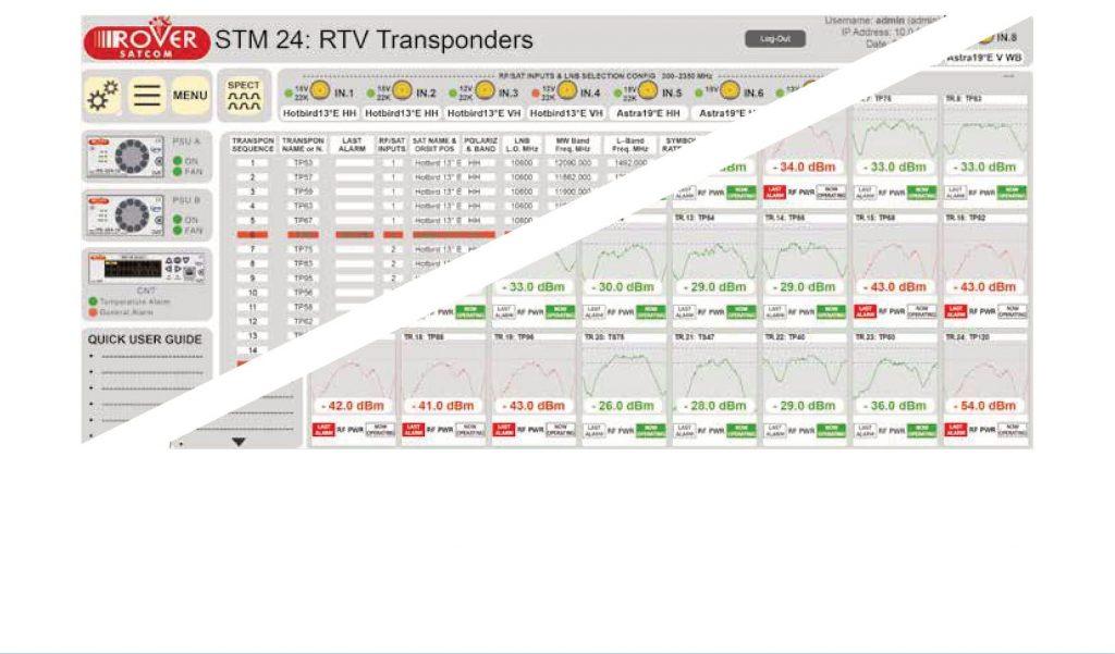 ROVER SATCOM SAT MONITORING mod STM24-L w v5,4 s-1a