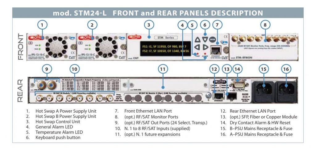 ROVER SATCOM SAT MONITORING mod STM24-L w v5,4 s-3b