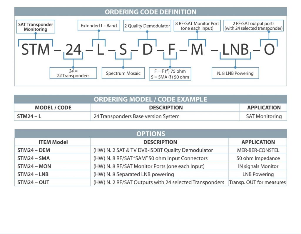 ROVER SATCOM SAT MONITORING mod STM24-L w v5,4 s-4b