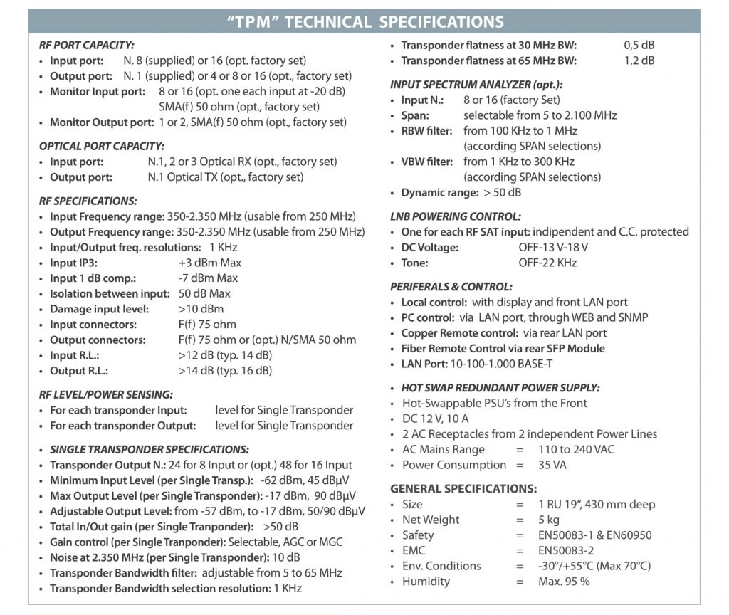 ROVER TPM-24 v3 s-333